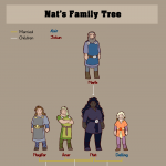 Nat Family Tree