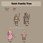 Vanir Family Tree