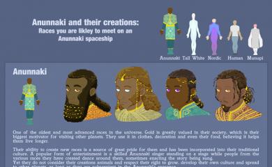 thumbnail of Anunnaki and thei creations