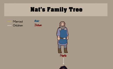 thumbnail of Nat Family Tree