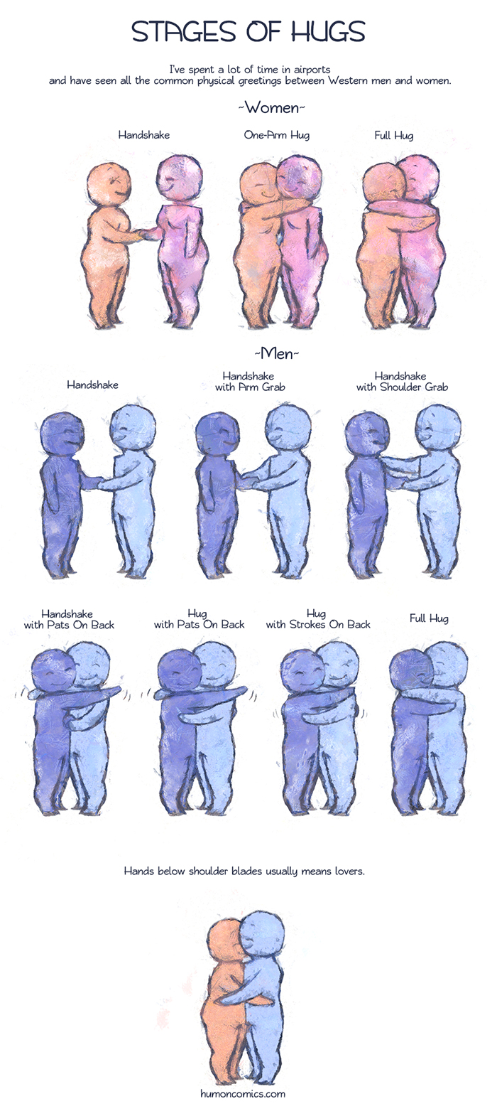 Stages of Hugs HumonComics.com
